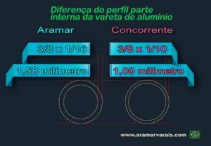 site-varal-aluminio-bom-compara